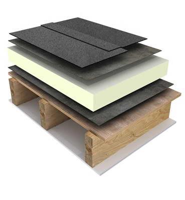 flat layers IKO