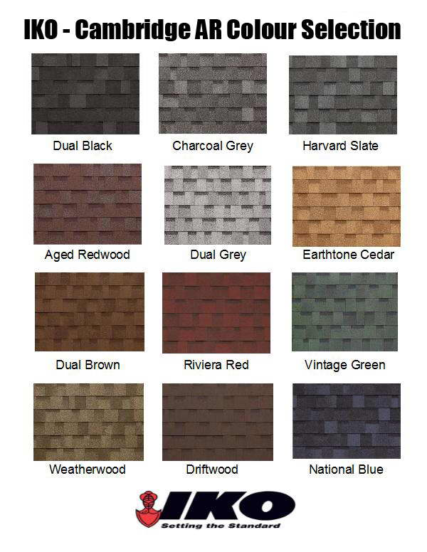 Choose The Best Roof Shingle Colors